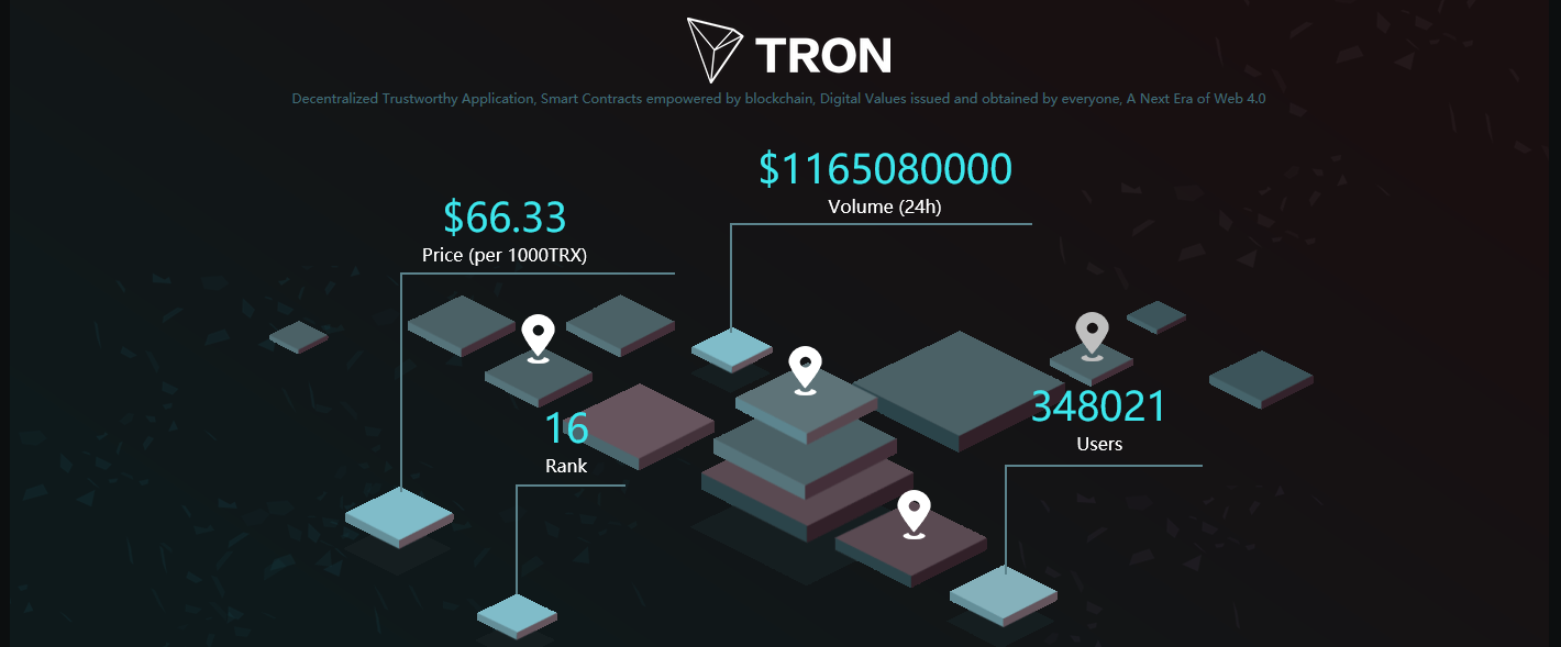 Tron (TRX) Kryptowährung Homepage Screenshot