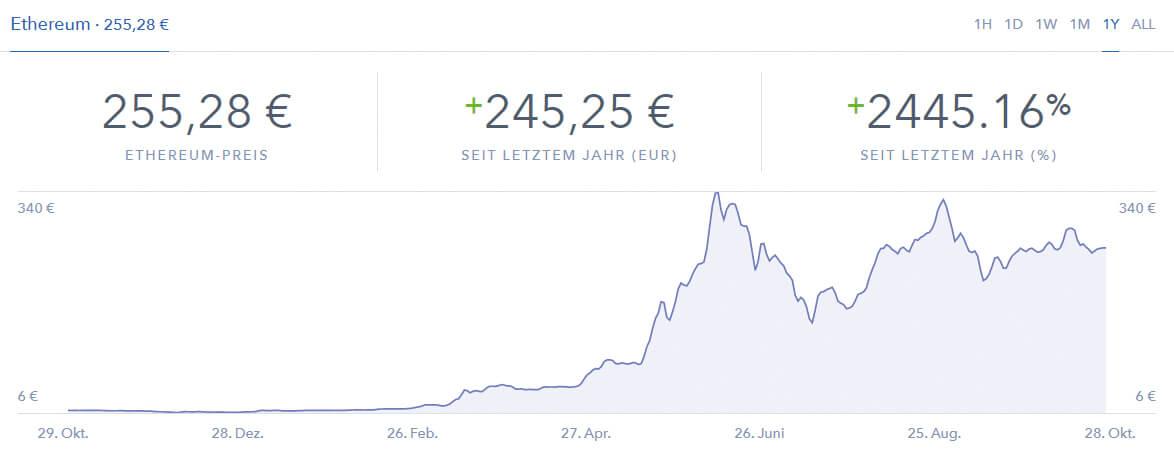 kryptowährung kaufen und verwalten mb handelsüberprüfung forex dummies leitfaden für die investition in kryptowährungen